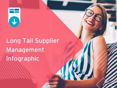 Long Tail Supplier Management infographic