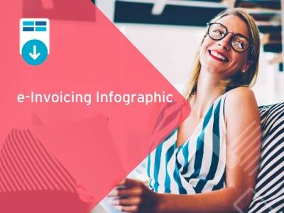 e-Invoicing Infographic
